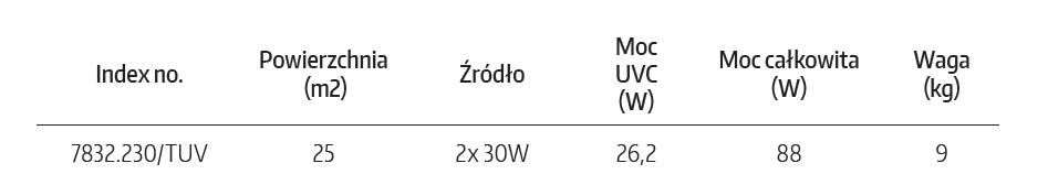 dane-techniczne-uv-tube